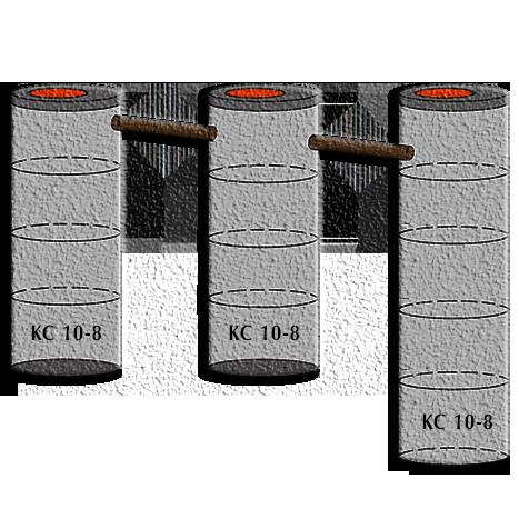 ТРЕХКАМЕРНЫЕ СЕПТИКИ из бетонных колец цена под ключ